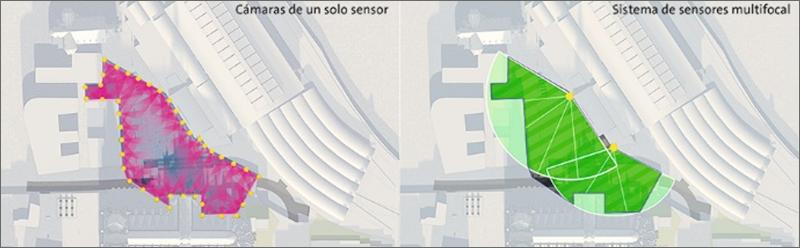 Figura 2. Al contrario de la planificación inicial (izquierda), es posible cubrir con sólo ocho sistemas de sensores multifocales en dos ubicaciones (derecha) toda la superficie de la explanada de la catedral de Colonia.