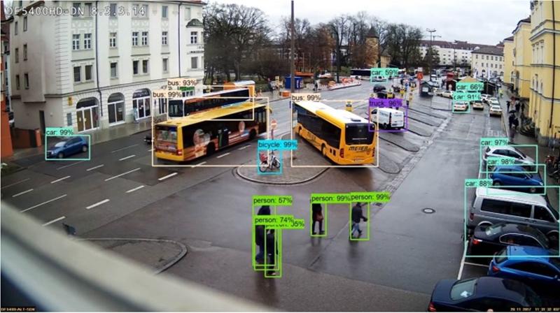 Figura 3. Una clasificación de objetos basada en IA detecta personas, vehículos y objetos.