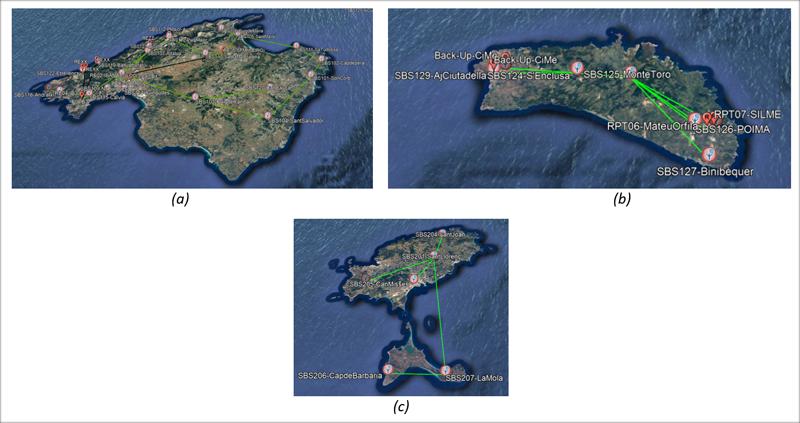 Figura 4. Red de transporte IBETEC en las diferentes islas: (a) Mallorca, (b) Menorca y (c) Eivissa y Formentera.