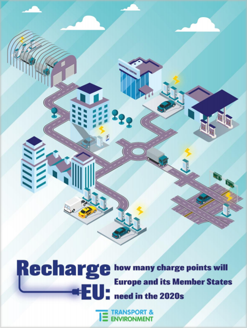 portada informe 'Recharge EU'