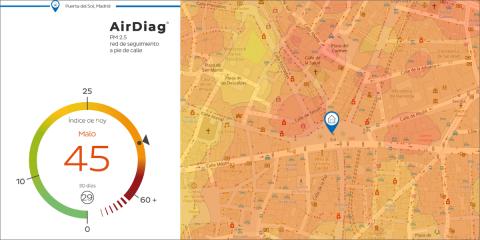 En marcha un programa con sensores para medir el nivel de partículas PM2.5 en el aire de Madrid
