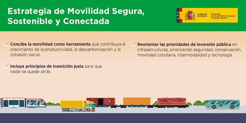 Estrategia de Movilidad Sostenible, Segura y Conectada de España