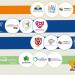 Pontevedra es una de las tres ciudades finalistas del Premio Seguridad Vial Urbana de la UE 2019