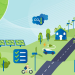 La Comisión Europea presenta la Ley del Clima para conseguir la neutralidad climática