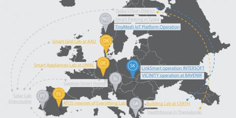 El proyecto europeo Vicinity crea vecindarios virtuales para mostrar el valor del IoT en las ciudades
