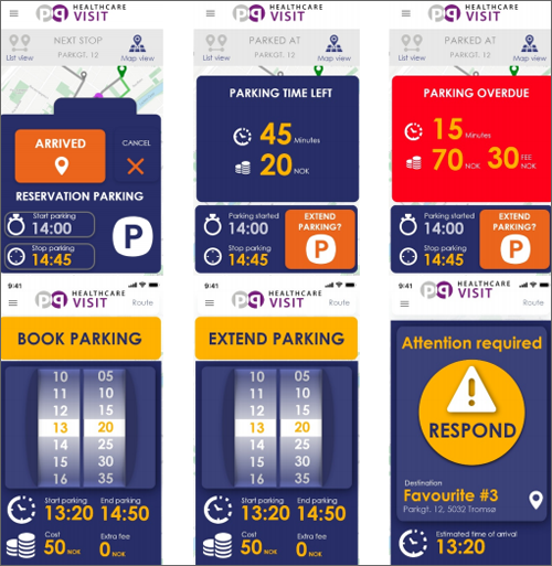 smart parking en Tromso