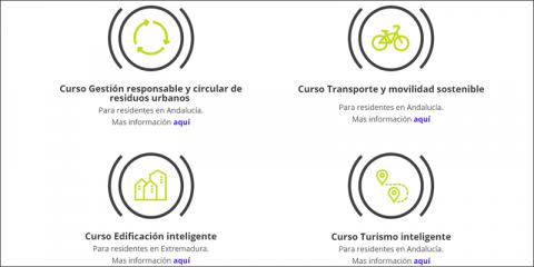 Smart City Cluster crea un programa formativo sobre ciudades inteligentes para mejorar la empleabilidad