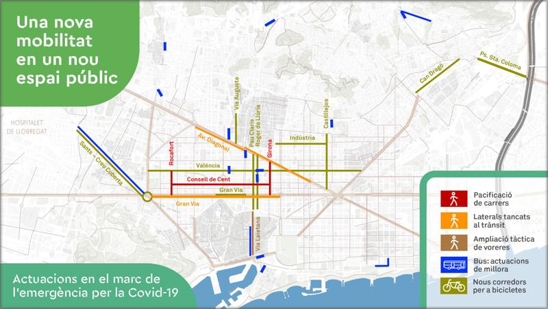Plan de Movilidad Urbana de Barcelona