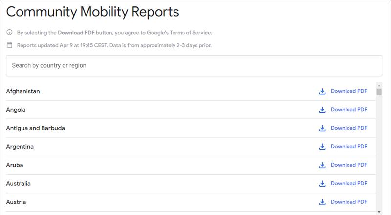 Informes de Movilidad Comunitaria