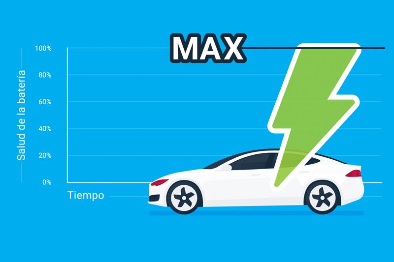 herramienta de análisis de degradación de baterías de vehículos eléctricos de Geotab