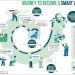 Smart Rural 21 busca pueblos europeos para implementar estrategias inteligentes