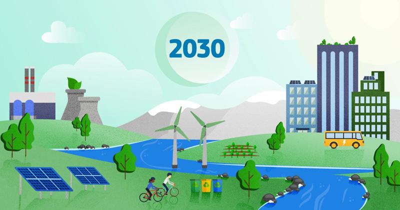 plan climático UE 2030