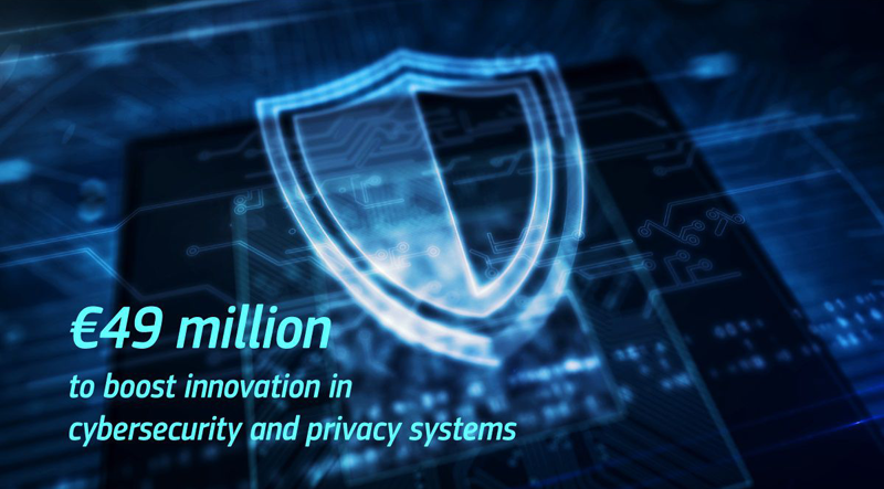 financiación para soluciones de ciberseguridad y privacidad