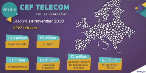 La UE financia con 26,6 millones más de 50 proyectos de infraestructuras digitales