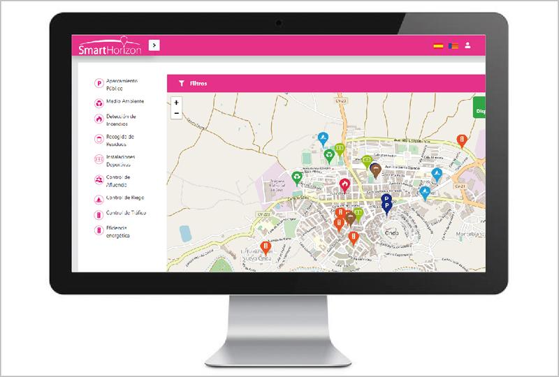 plataforma smart horizon de Nunsys