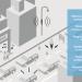 Solución de monitorización del ruido de Urbiotica