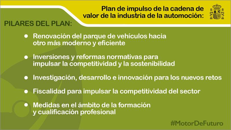 pilares Plan de impulso de la cadena de valor de la industria de la automoción
