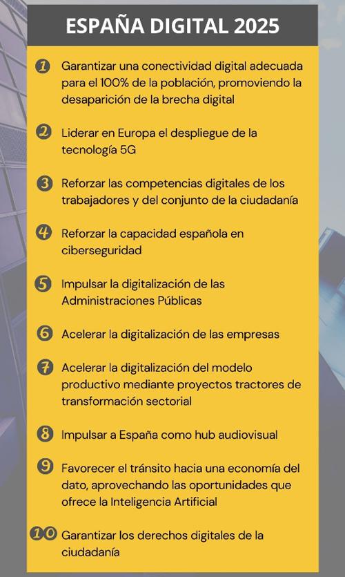 La agenda 'España Digital 2025' movilizará una inversión de 70.000 millones en el periodo 2020-2022