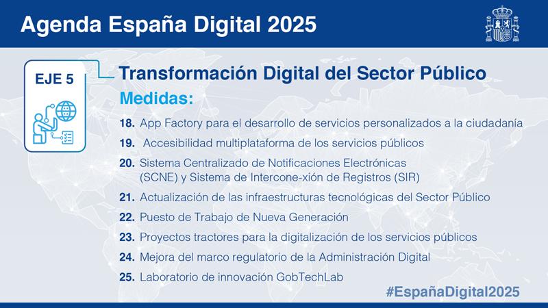 Transformación digital de la administración pública
