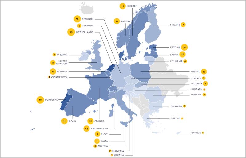 mapeo de soluciones de IA en la Unión Europea