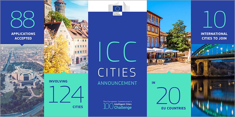 La Comisión Europea selecciona 16 candidaturas españolas para formar parte del Intelligent City Challenge