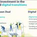 La transición ecológica y digital, claves del acuerdo sobre el Plan de Recuperación para Europa