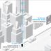 Urbiotica implementa un nuevo sensor de parking con conectividad NB-IoT