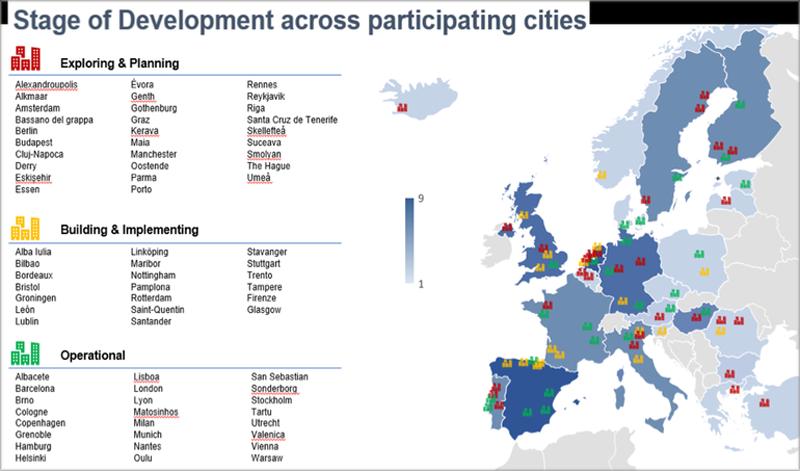 plataformas de gestión urbanas en la Unión Europea