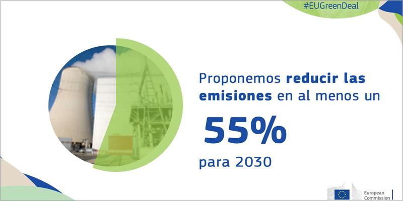 La Comisión Europea eleva la ambición climática para reducir las emisiones un 55% para 2030