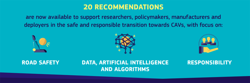 La Comisión Europea publica recomendaciones para una movilidad autónoma segura y ética