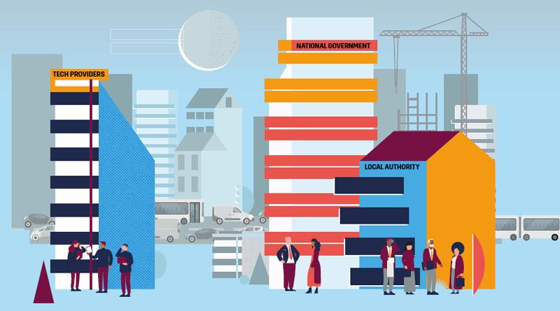 relación entre ciudades y proveedores tecnológicos