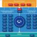 Aprobada la nueva Estrategia de software de código abierto de la Comisión Europea