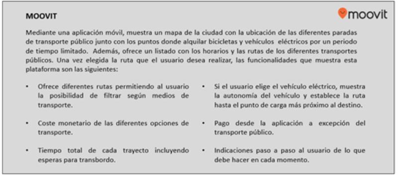 ejemplos funcionalidades.