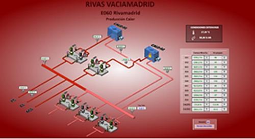 Figura 1. Sistema de producción de calor.