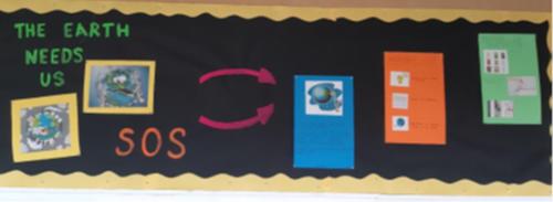 Figura 10. Murales Energéticos en centros educativos.