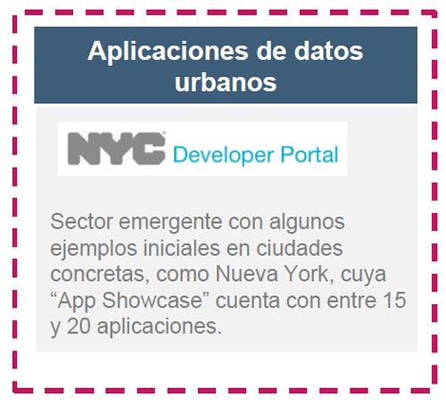 Aplicaciones datos urbanos