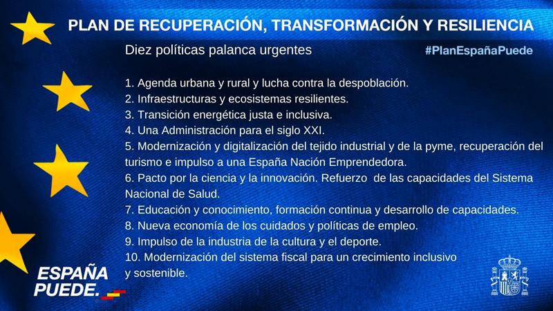 El Plan de Recuperación España