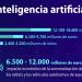 Recomendaciones del Parlamento Europeo para regular la inteligencia artificial