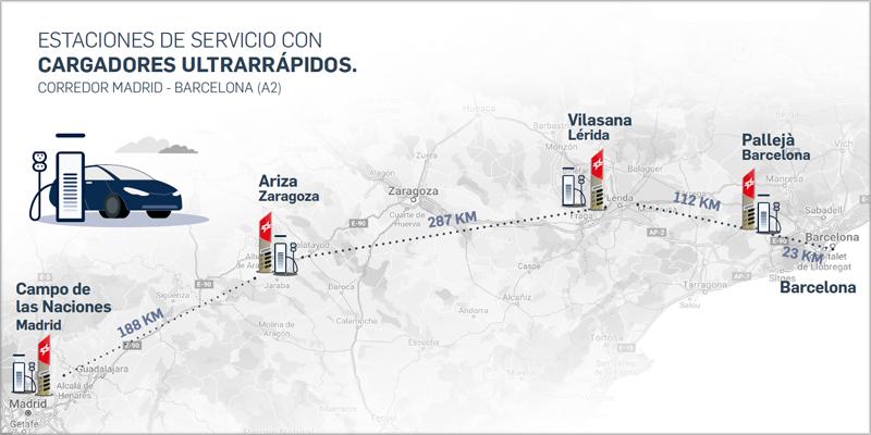 Completan el corredor de recarga ultrarrápida para vehículos eléctricos que conecta Madrid y Barcelona