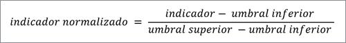 indicador normalizado