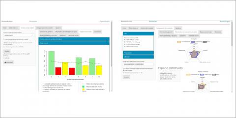La herramienta CIVIS como soporte a la transparencia y evaluación del buen gobierno