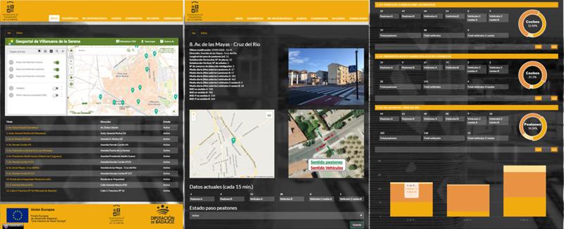 Figura 2. Ejemplo de visualización de cuadros de la plataforma Smart Mobility.