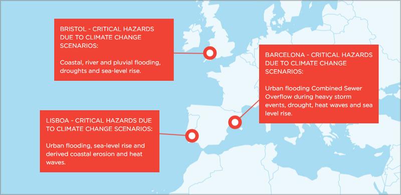 Barcelona, Lisboa y Bristol han sido las ciudades de validación del proyecto europeo Resccue.