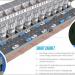 Puntos de recarga inteligente en calles residenciales de Londres con el proyecto SmartSTEP