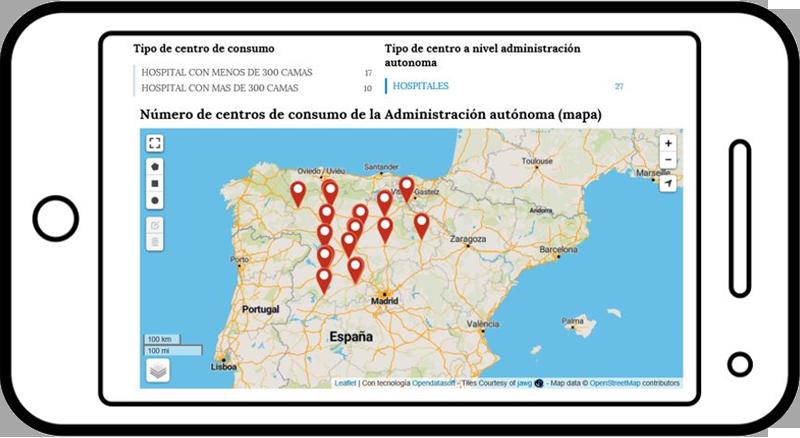 Visualización del DataHub energético JCYL.