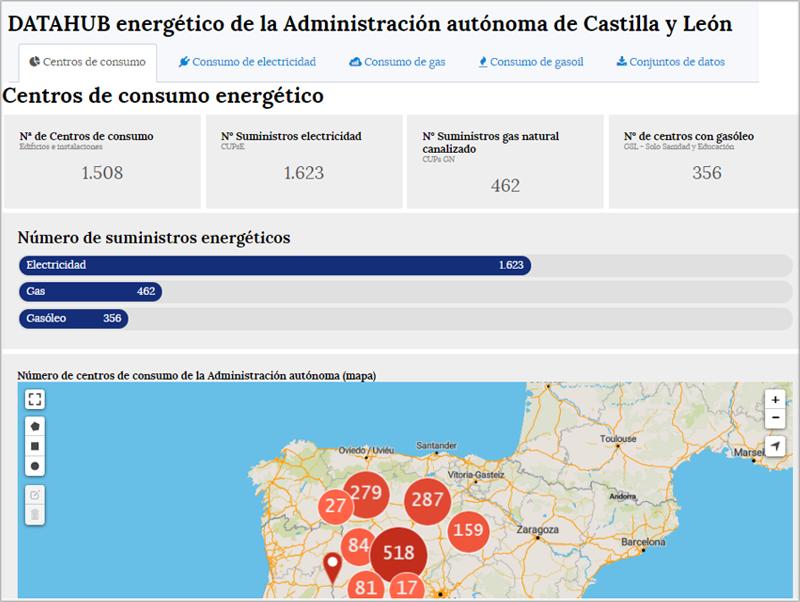 Visualización del DataHub energético. Fuente: https://analisis.datosabiertos.jcyl.es/pages/eren/centros-de-consumo#centros-de-consumo.