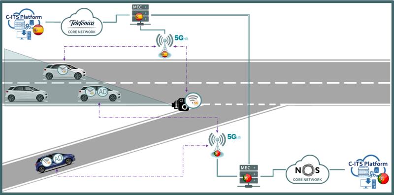 Figura 2. Diagrama explicativo de la maniobra de Incorporación al Carril. Fuente: ES-PT CBC.