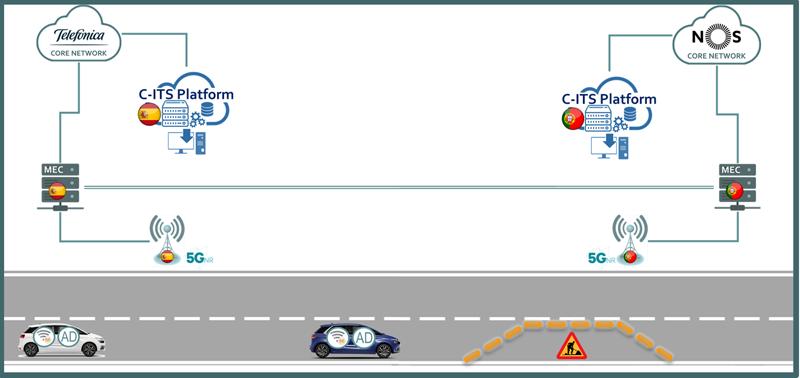 Figura 4. Diagrama explicativo del Mapeo HD. Fuente: ES-PT CBC.