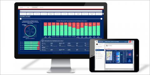 RESPIRA: IA para el control óptimo de la ventilación de redes subterráneas de transporte