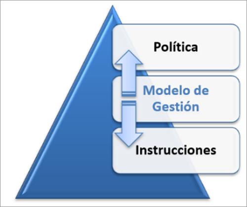 Figura 2. Ubicación del MGDE.